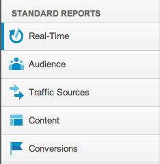 Standard Reports in Google Analytics