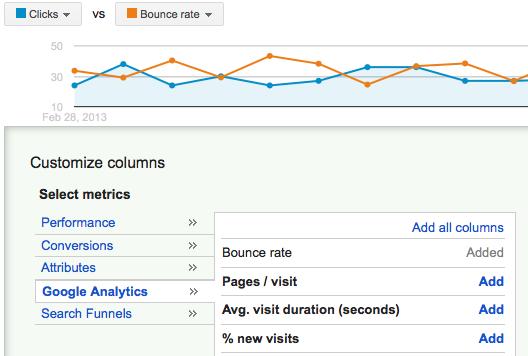 Importing Four Google Analytics Metrics Into Google AdWords