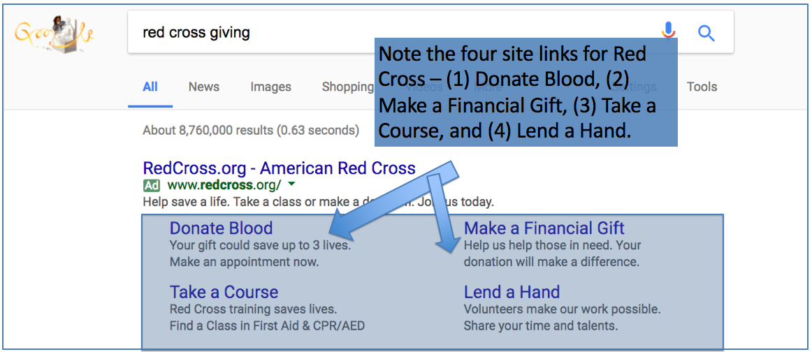AdWords Sitelinks Ad Extensions